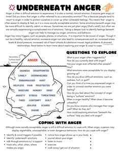 anger iceberg therapy worksheet