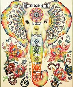 Such a great depiction of the chakras