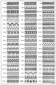 Borders!! Great Ideas for Zantangles ~ Ornements Larousse universel - 1922 #Zentangles #art