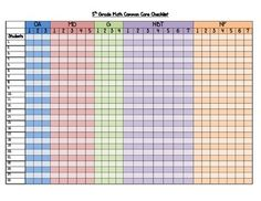 Use this in your guided math groups or as an informal assessment to check when students master a standard. All students and standards are on ONE sheet.   Nice visual for teachers to see progress throughout the year.