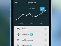 Car App by Janna Hagan