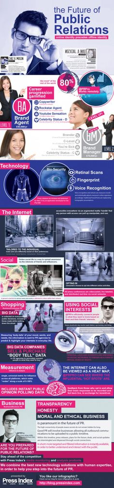 #Infographic:  The Future of Public Relations-Tranparent, Honest, Moral #socialtechy