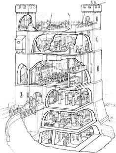 Toy Castle, Castle House, Fantasy Castle, Fantasy Map, Medieval Life, Medieval Fantasy, Medieval Castle Layout, Castle Floor Plan, Rpg Map