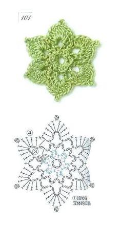 A collection of patterns - Irish lace: motives, butterflies - bemalte stocke Irish Crochet Patterns, Crochet Symbols, Crochet Chart, Crochet Leaves, Crochet Flowers, Freeform Crochet, Crochet Motif, Crochet Doilies, Crochet Russe