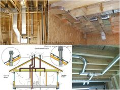 Вентиляция в каркасном доме, что необходимо знать о устройстве вентиляции в каркасном доме