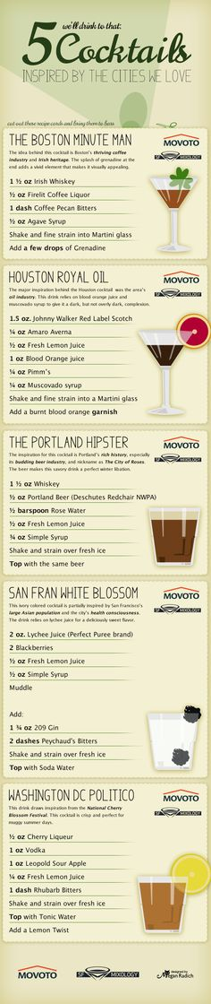 5 cocktails con nombres de ciudades