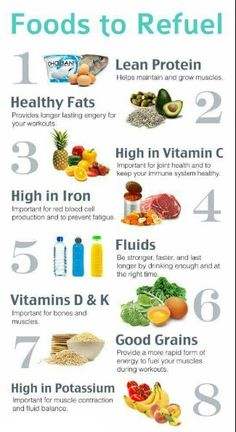 Foods to Refuel Health And Nutrition, Health Tips, Health And Wellness, Health Fitness, Nutrition Education, Fitness Diet, Health Care, Food Nutrition Facts, Trainer Fitness