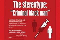 How US drug laws have created a new racial caste system [Infographic]
