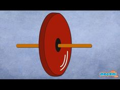 Wheel and Axle - Simple Machines | Mocomi kids