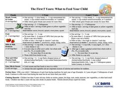 The first 5 years: What to feed your child