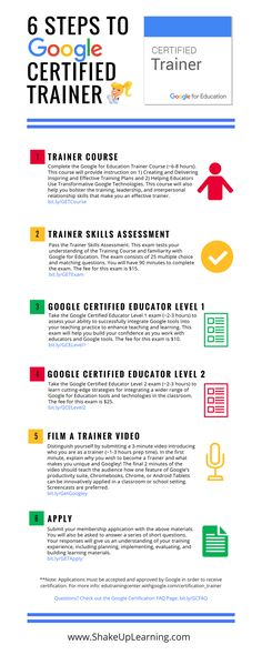 6 Steps to Google Certified Trainer - Find out what it takes to become a Google for Education Certified Trainer!