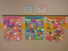 Sticky Note Performance Evaluation