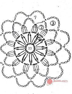 Motif / Edging - Her Crochet Crochet Mandala Pattern, Crotchet Patterns, Crochet Motifs, Crochet Diagram, Crochet Chart, Crochet Squares, Thread Crochet, Granny Squares, Crochet Doilies
