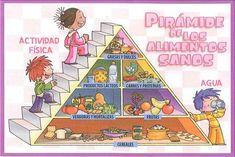 Menta Más Chocolate - RECURSOS PARA EDUCACIÓN INFANTIL: Imagen a Color de Rueda y Piramide Alimenticia