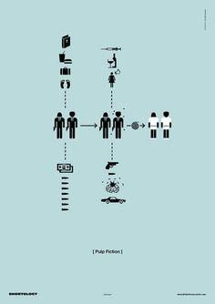 Pulp Fiction (Resumen pictográfico)