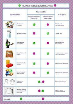DIY - Le planning des enfants pour aider maman - The Perfect Mum - Diy Organisation Parenting Websites, Parenting Plan, Kids And Parenting, The Plan, How To Plan, Planner Board, Budget Organization, Craft Online, Nursery School
