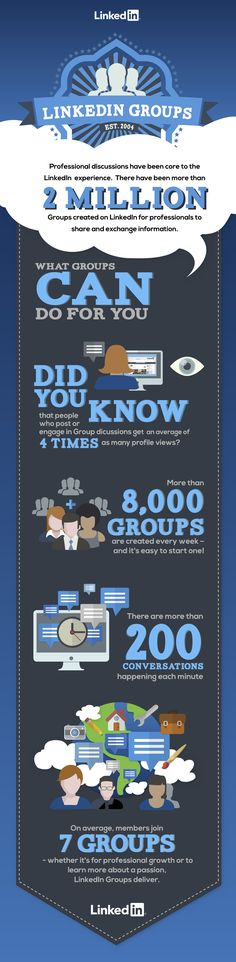 Linkedin infographic about groups