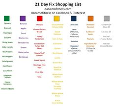 shopping lists (21 Day Fix Recipes Shopping List)