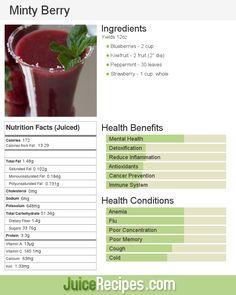 Juicing Recipe: Minty Berry | Juice Recipes
