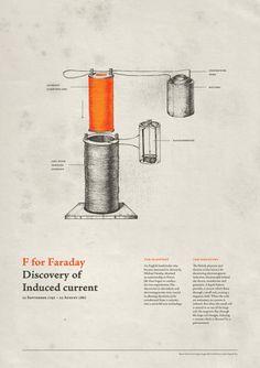 4 | Scientific Typeface Illustrates 26 Great Inventions | Co.Design | business + design
