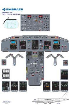 Embraer E-Jet E170/175/190/195 Cockpit Training Diagram