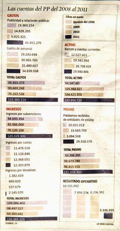 Los números del partido y los sueldos, bajo el foco [La Vanguardia] http://www.lavanguardia.com/20130813/54379384386/los-numeros-del-partido-y-los-sueldos-bajo-el-foco.html
