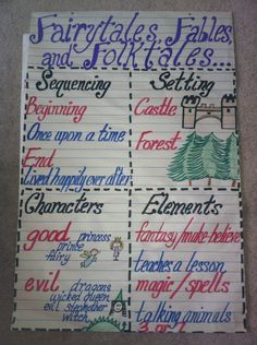 Fairytales Fables characteristics for grade ELA unit Library Lessons, Reading Lessons, Reading Strategies, Teaching Reading, Reading Genres, Teaching Ideas, Reading Notes, Comprehension Activities, Library Ideas