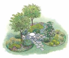 House Plan - 0 Beds 0 Baths 0 Sq/Ft Plan Eplans Landscape Plan - An Oasis of Flowers and Grasses from Eplans - House Plan Code Landscape Design Plans, Garden Design Plans, Front Yard Landscaping, Backyard Landscaping, Landscaping Ideas, Arizona Landscaping, The Plan, How To Plan, Garden Planning