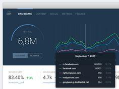 Analytics WIP by Bruno Felicio