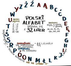 Polish, Teaching, Education, School, Kids, Speech Language Therapy, Young Children, Vitreous Enamel, Boys