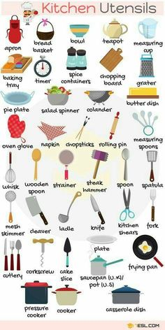 In the Kitchen Vocabulary in English – ESLBuzz Learning English – Grammar English Time, English Vocabulary Words, Learn English Words, English Phrases, English Idioms, English Study, English Lessons, English Class, English Grammar