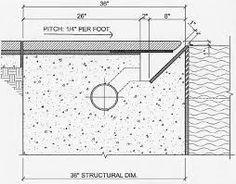 swimming pool overflow detail - Tìm với Google