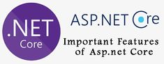 asp.net core new features Programming Patterns, Container Technology, Net Framework, I Call You, Core