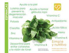120 Ideas De Salud En 2021 Salud Frutas Y Verduras Beneficios Beneficios De Alimentos