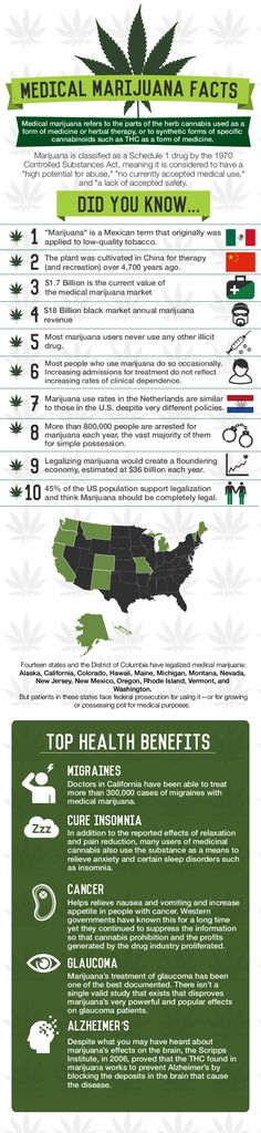 Medical marijuana facts #marijuana #marijuanainfographic budposters.com/