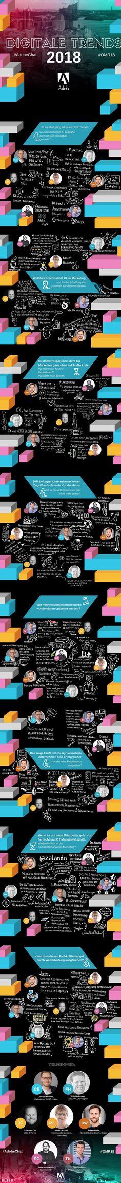"""""""Ein #TwitterChat ist eine moderne Kommunikationsform, bei der ein Thema zu einer vereinbarten Zeit öffentlich und live auf der Microblogging-Plattform Twitter diskutiert wird. Events wie die #OMR18 sind immer auch ein Treffpunkt der Digitalbranche und bieten nicht nur einen perfekten Kontext, sondern auch die Chance, Kommunikationsexperten aus verschiedenen Bereichen an einen Tisch zu holen.""""  - Falk Hedemann #Marketing #DigitalesMarketing #Kommunikation #Sketchnote"""