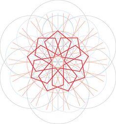 Nine point geometry construction development