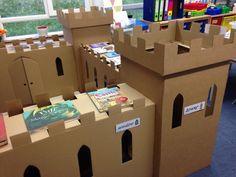 Castle role play ideas #twinkl