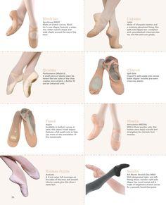 Ballet Slippers: Put Your Best Foot Forward - Dance Magazine Ballet Bag, Ballet Feet, Dancers Feet, Photoshoot Idea, Ballet Basics, Ballet Steps, Ballerina Workout, Beginner Ballet, Foot Exercises