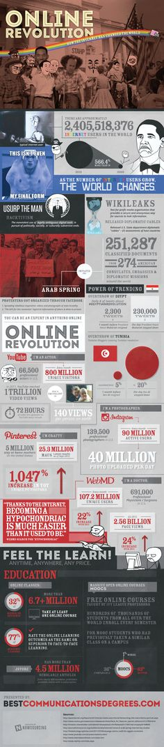 The Online Revolution: How the Internet has Changed the World [INFOGRAPHIC]