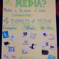 Media Literacy Anchor Chart and Examples Media Literacy, Literacy Activities, Visual Literacy, Yearbook Class, Library Lessons, Library Ideas, Teaching Reading, Reading Skills, Teaching Tools