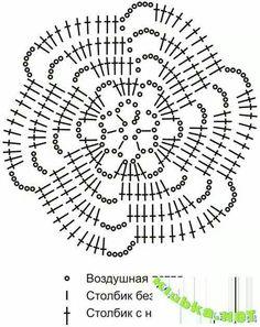 Unit circle crochet pattern