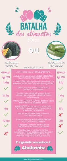 Batalha dos alimentos: abóbora ou abobrinha? - Blog da Mimis #abobora #abobrinha #emagrecer #emagrecimento #alimentos #dieta #diet #tips