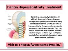 Tooth Sensitivity, Dental, Dentistry, Dentist Clinic, Dental Health