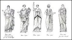 História e Moda