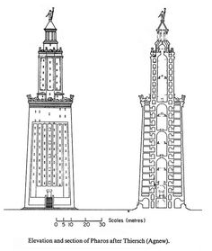 Pharos lighthouse of alexandria elevation and section after pharos lighthouse of alexandria elevation and section after thiersch history ancient age pinterest alexandria malvernweather Images