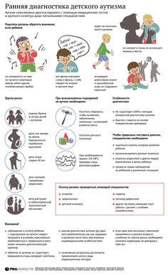 Ранняя диагностика детского аутизма