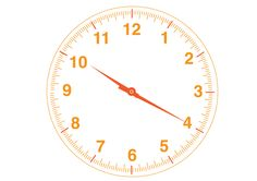 (Time)  Ten-Twenty