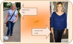 Ingrid: De 40 gepasseerd en alle hoop om af te vallen opgegeven want niks lukte. Na kennismaking met de producten ging het onmiddellijk goede richting op 3 maanden tijd was ik 13kg lichter. Voor mijn gezondheid betekent dit geen hoofdpijn meer, minder belasting van mijn gewrichten en vooral een gezonde BMI. Het gevoel is onbeschrijfbaar, je voelt je vol zelfvertrouwen en vol energie!