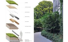 Edith Green – Wendell Wyatt Federal Building | The Landscape Architect's Guide to Portland